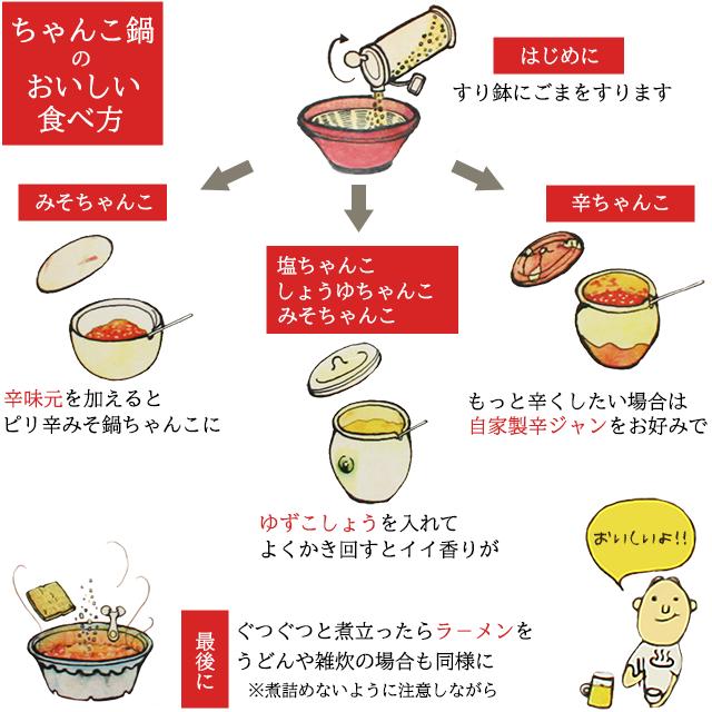 ちゃんこ鍋のおいしい食べ方